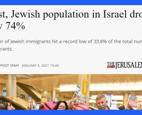 Jewish population